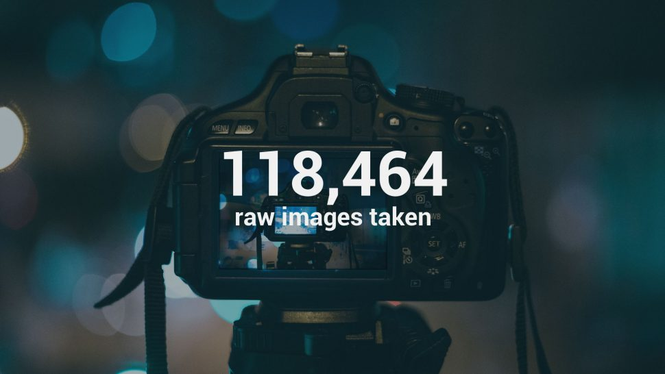 IKON Photography 2017 in numbers