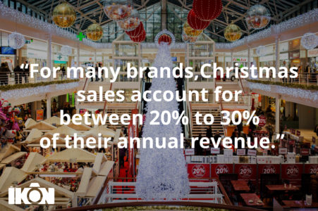 How Brands Market For Christmas - Commercial Photography & Video